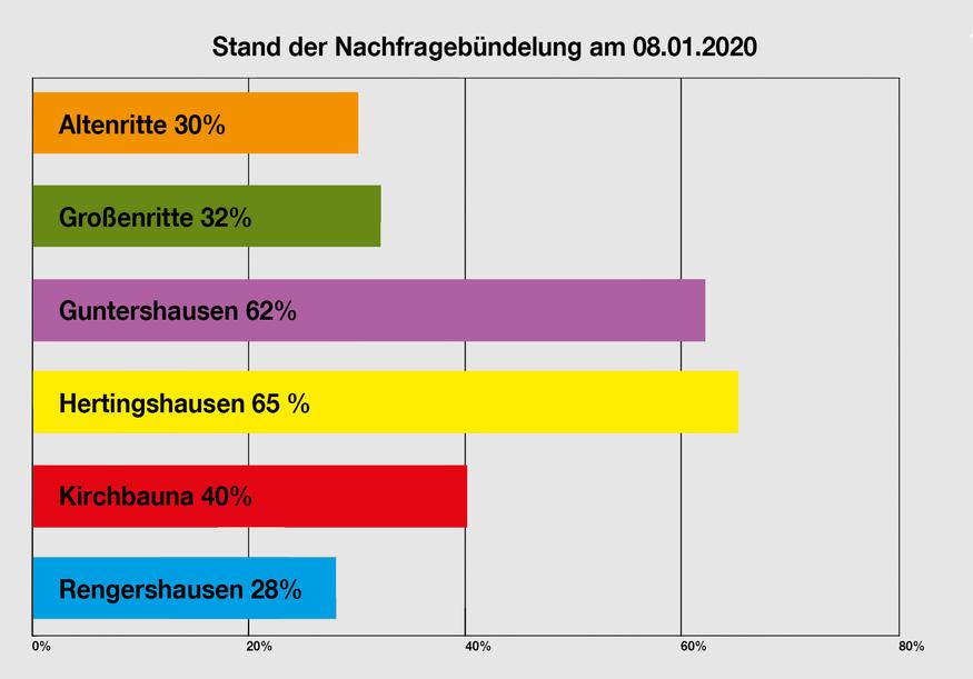 Die deutsche webseite der bekanntschaften